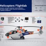 Инфографика: вертолет-лаборатория Airbus Flightlab для тестирования технологий